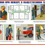 plakaty_voennye-znaniya_9_dejstviya-pri-pozhare-v-obshhestvennom-zdanii