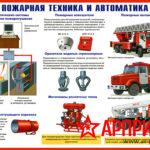 pozharnaya-tehnika-i-avtomatika