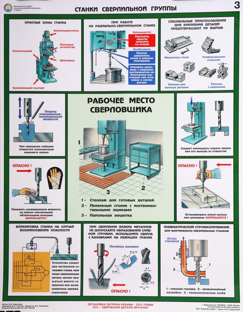 картинки при работе на сверлильном станке предназначены